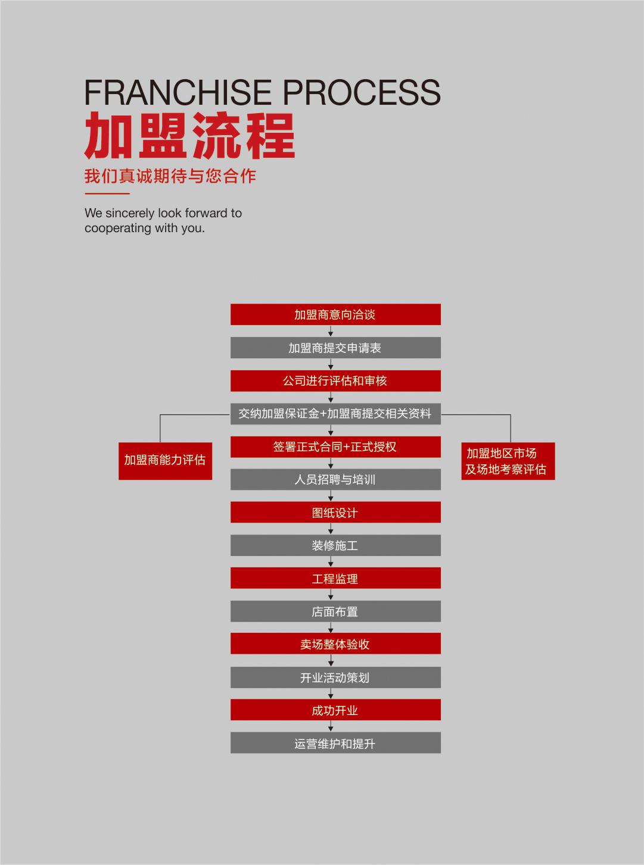 雷竞技s10竞猜-招商手册-成品180X240mm-竖版-B.cdr_0009.jpg